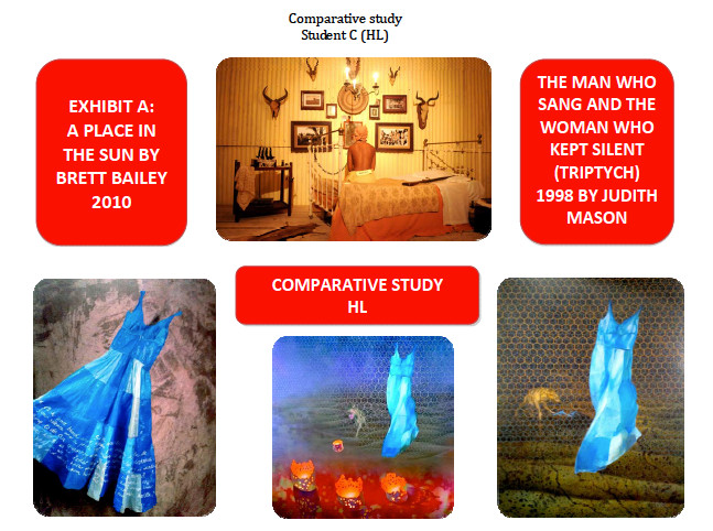 IB Visual Art HL Comparative study: - Prezi